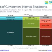 internet-shutdown-costs