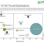 top-uk-travel-destinations-mc
