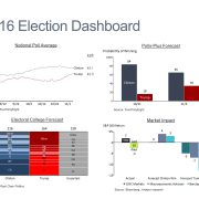 2016-election-dashboard2