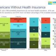 americans-without-health-insurance-no-footer