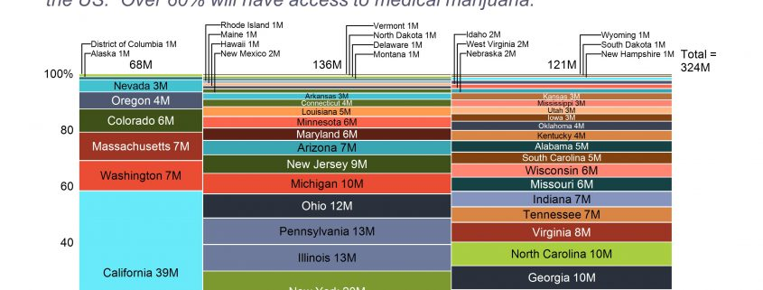 marijuana-legalization-by-state-no-footer