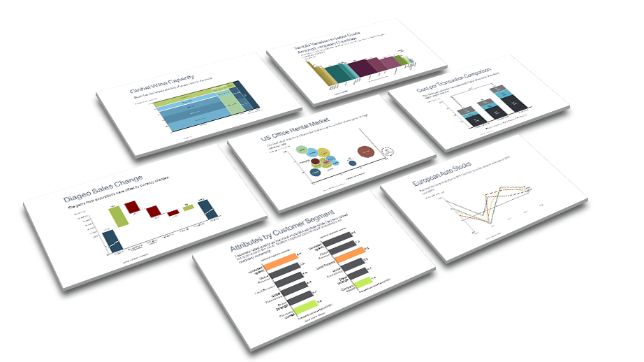 Marimekko, Bar Mekko, Cascade, Bubble, Bar and Line Charts Created Using Mekko Graphics