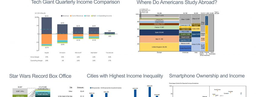 5 charts that captured the most attention in 2016