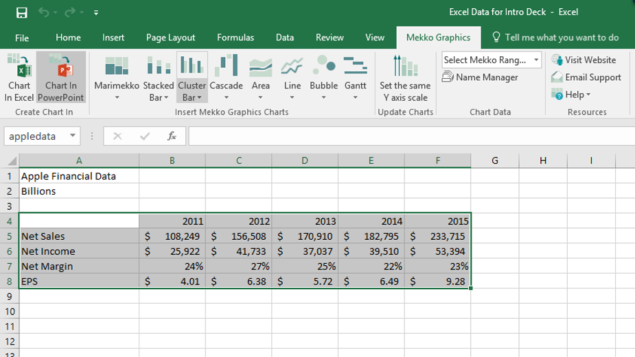 Creating a chart directly from Excel data