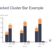 Stacked cluster bar showing U.S. Car and Truck Sales by Month